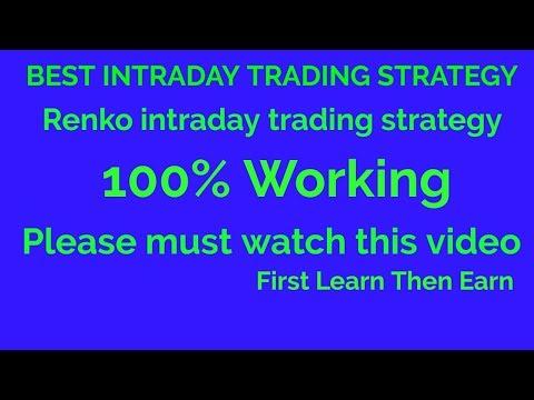 Tendencijos prekybininko strategijos prekybinis vaizdas