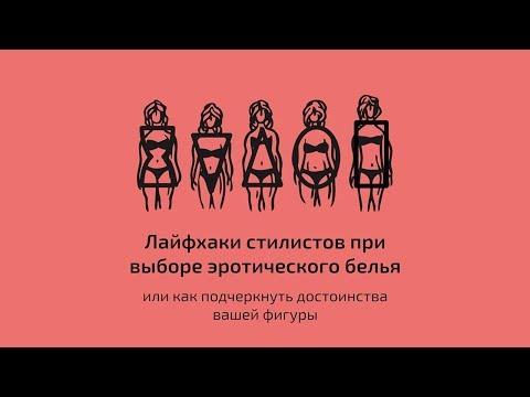 Лайфхаки стилистов при выборе белья