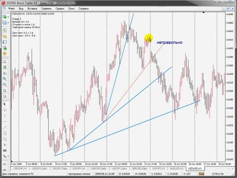 Опционами на московской бирже
