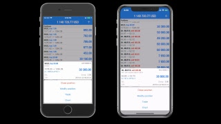 22.1.19 Forex Trading 3rd LIve Streaming Profit Rise From $308k to $1130k