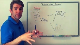 Tips for Trading the Pennant Chart Pattern
