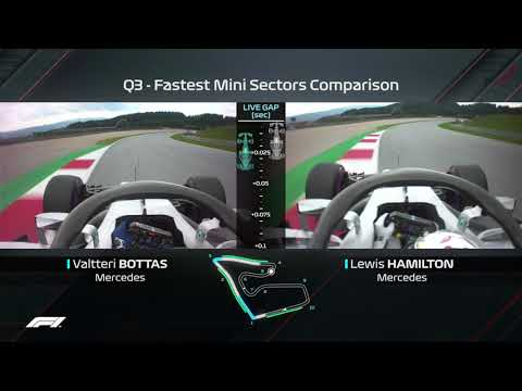2018 Austrian Grand Prix | Bottas And Hamilton Qualifying Comparison