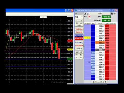 Learn To Win DayTrading – Emini S&P 500 Online Day Trading Demonstration: Going Short