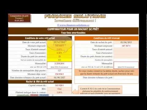 Comparateur de rachat de prêt