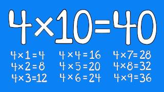 """4 Times Table Song (1-10) - """"The Four Rap""""- from """"Multiplication Jukebox"""" CD by Freddy Shoehorn"""