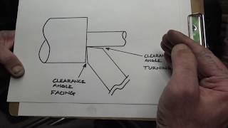 Metal Lathe Basics Tutorial | How To Use A Metal Lathe