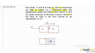 Two blocks A and B of mass `m_A and m_B` respectively are kept in contact on a frictionless tabl...