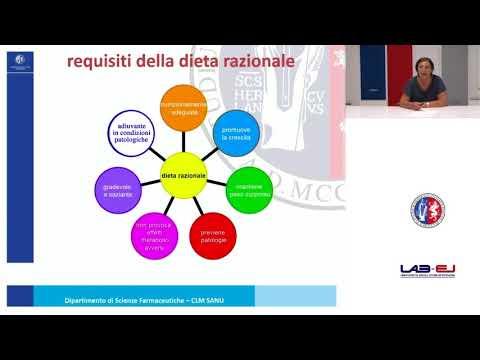 Scienze dell'Alimentazione e della Nutrizione Umana
