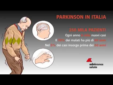 Chirurgia del pene Saratov