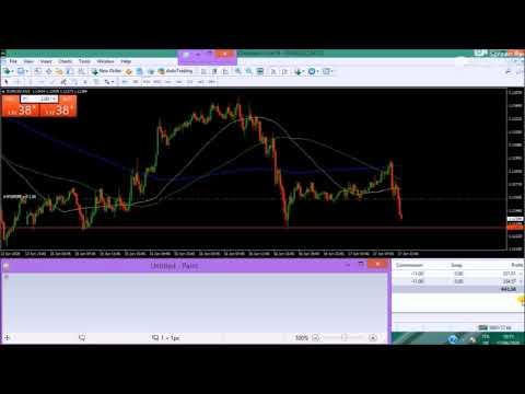 Opzioni di volume trading