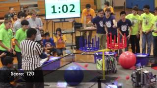 FTC Velocity Vortex WORLD RECORD! as of 12/10/16 225 points - Teams  9773 and 4174