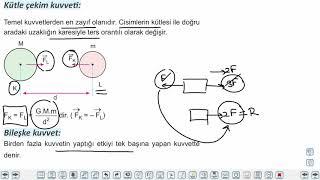 Eğitim Vadisi TYT Fizik 2.Föy Kuvvet ve Hareket 2 Konu Anlatım Videoları