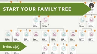 Family Tree - Getting Started