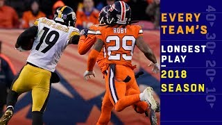 Every Team's Longest Play of the 2018 Season