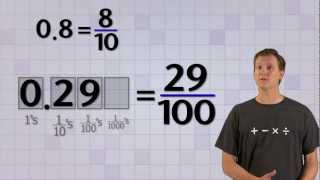 Math Antics - Converting Base-10 Fractions