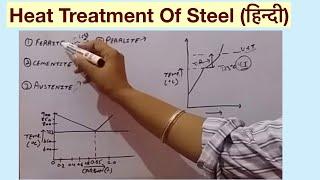Heat Treatment Of Steel (हिन्दी)