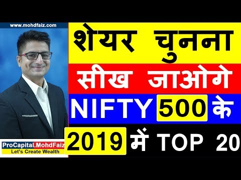 शेयर चुनना सीख जाओगे | Long Term Investment In Stocks | SHARE MARKET PORTFOLIO | SHARE MARKET TIPS