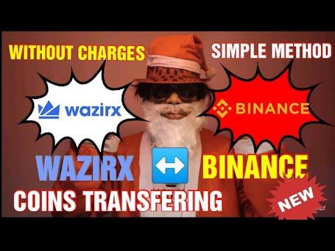 Tradingview bitcoin šortai