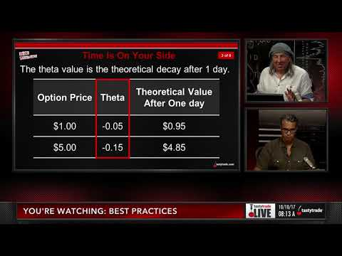 TC in binary about options