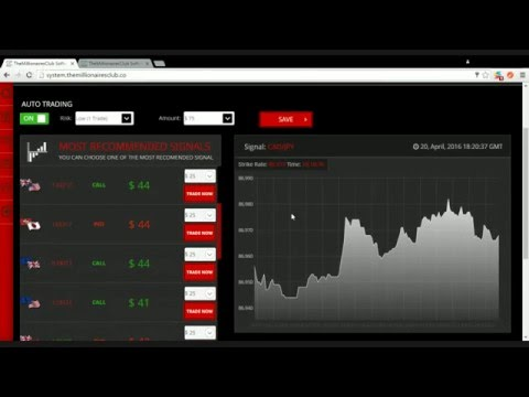 D binary options