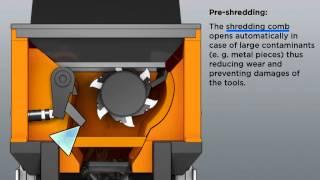 Doppstadt Combined Shredder DZ 750 Animation English
