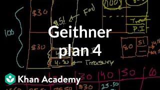 Geithner Plan III