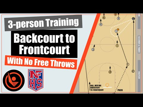 3 Person Training: Backcourt to Frontcourt with No Free Throws