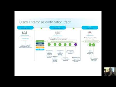 ‪Introducing Next Level Cisco Certification 2020 (Part 1) By Eng-Yasser Ramzy | English‬‏