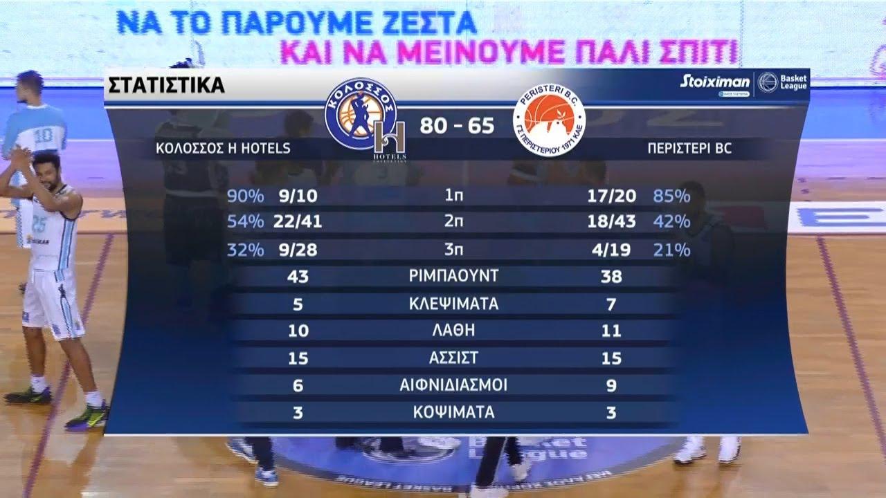 Basket League | Κολοσσός – Περιστέρι 80-65 | HIGHLIGHTS | 23/01/2021 | ΕΡΤ
