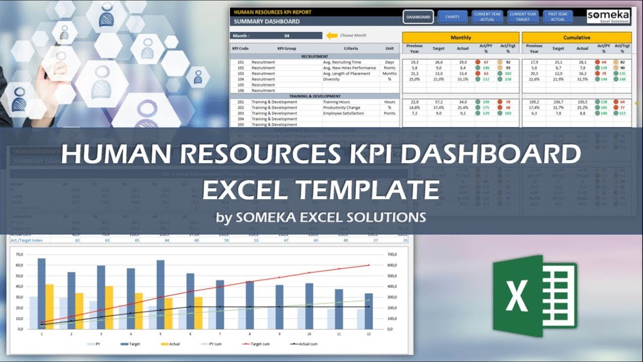 Excel HR KPI Dashboard Template Video