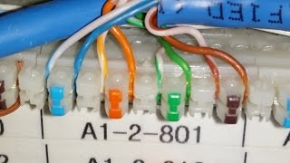 How to punch down a 110 block patch panel.