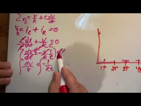 Hello,: I added some sample videos of different subjects in Stem.