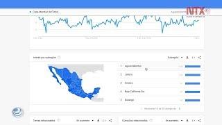 Rusia 2018, AMLO y Freddie Mercury dominan Tops de búsqueda en Google