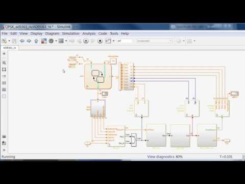 Getting Started with Software Defined Radio using MATLAB and ...