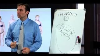 Dr. Berg's Body Type Seminar