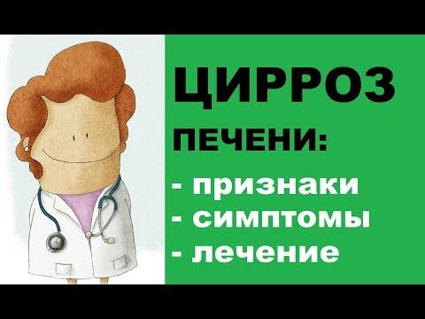 Комбинация препаратов при гипертонии