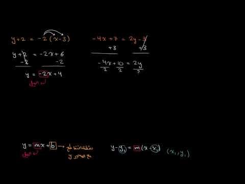 الصف الثامن الرياضيات المعادلات الخطّية والدّوال إبجاد الميل من المعادلة