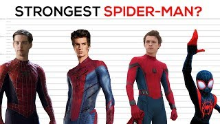 Strongest On-Screen Spiderman