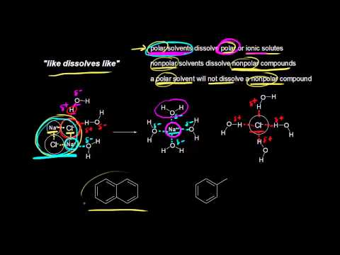 Solubility of organic compounds (video) Khan Academy