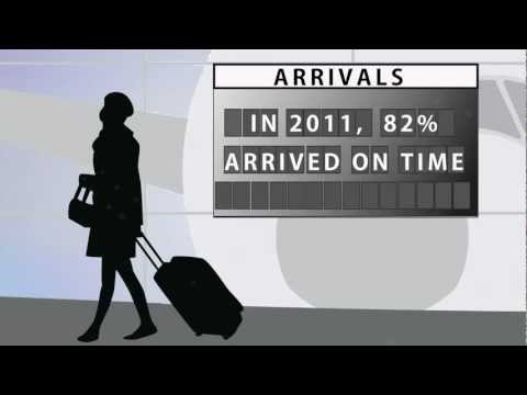 Holiday Travel 2012 - Face The Facts USA