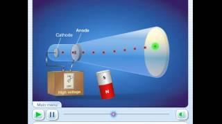 Thomson's Cathode Ray Tube Experiments