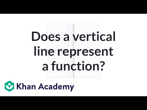 Does a vertical line represent a function? | Algebra (video