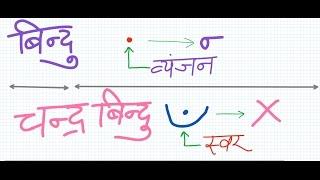 Difference Between ChandraBindu  And  Bindu    चंद्रबिन्दु और बिंदु में अंतर
