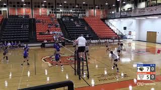 Tahlequah Tiger Volleyball vs. NOAH Jaguars