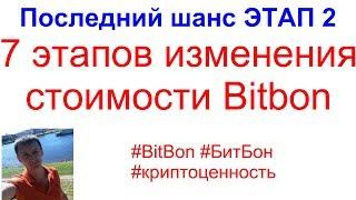 BitBon отзывы, 7 этапов изменения стоимости Bitbon