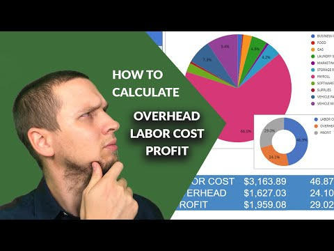 , title : 'How to calculate PROFIT / OVERHEAD / LABOR COST the EASY way!
