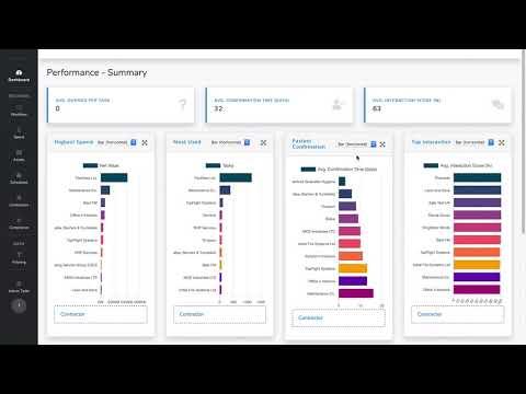 Mainteno Analytical Reporting Video