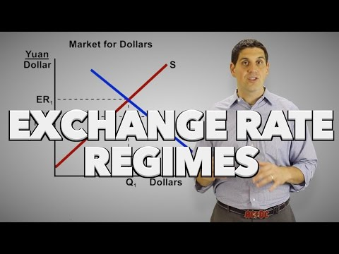 Option pricing problems