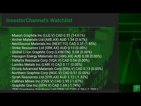 InvestorChannel's Graphite Watchlist Update for Friday, October, 22, 2021, 16:00 EST