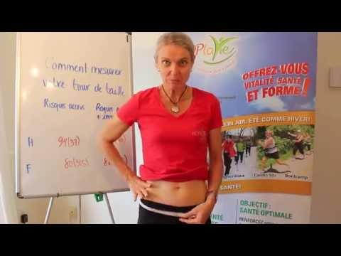 Opération de perte de poids à indore